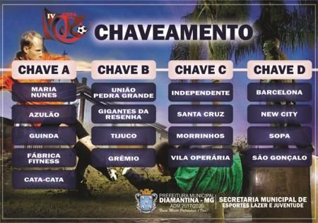 CHAVEAMENTO COPA JK (Copy)