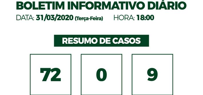 Ilustração da notícia: CORONAVÍRUS – COVID-19 – BOLETIM INFORMATIVO DIÁRIO – 31/03/2020