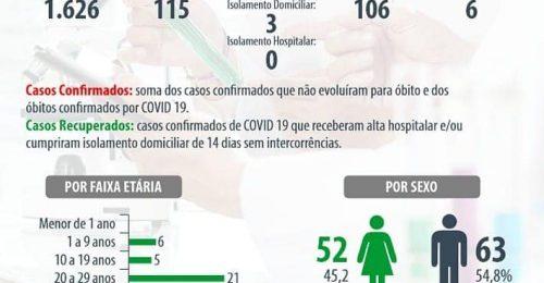 Ilustração da notícia: BOLETIM EPIDEMIOLÓGICO SEMANAL