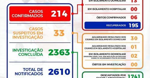 Ilustração da notícia: BOLETIM EPIDEMIOLÓGICO DIÁRIO