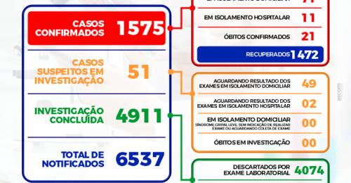 Ilustração da notícia: BOLETIM EPIDEMIOLÓGICO DIÁRIO – 17/04/2021
