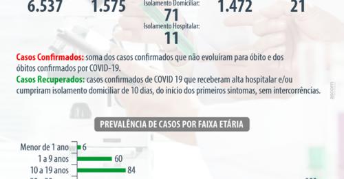 Ilustração da notícia: BOLETIM EPIDEMIOLÓGICO SEMANAL – 19/04/2021
