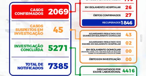 Ilustração da notícia: BOLETIM EPIDEMIOLÓGICO DIÁRIO + BOLETIM DE OCUPAÇÃO DE LEITOS – 10/05/2021