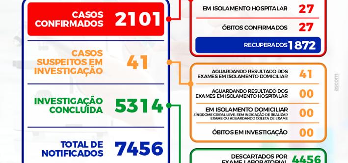 Ilustração da notícia: BOLETIM EPIDEMIOLÓGICO DIÁRIO + BOLETIM DE OCUPAÇÃO DE LEITOS – 11/05/2021