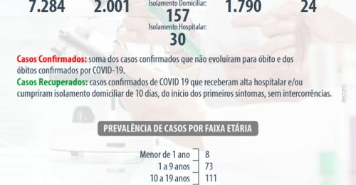 Ilustração da notícia: BOLETIM EPIDEMIOLÓGICO SEMANAL CORONAVÍRUS – COVID-19 – 09/05/2021
