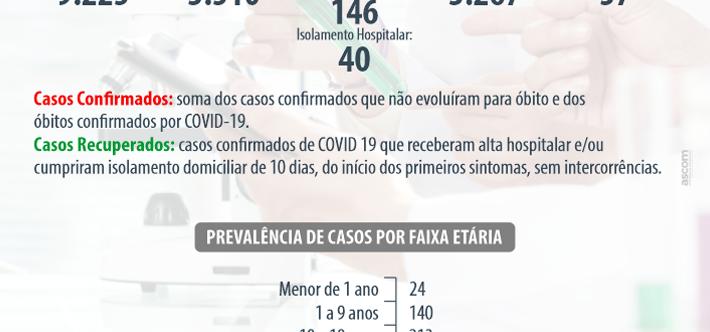 Ilustração da notícia: BOLETIM EPIDEMIOLÓGICO SEMANAL CORONAVÍRUS – COVID-19 – 13/06/2021