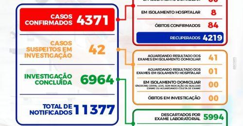 Ilustração da notícia: BOLETIM EPIDEMIOLÓGICO DIÁRIO + BOLETIM DE OCUPAÇÃO DE LEITOS – 28/07/2021