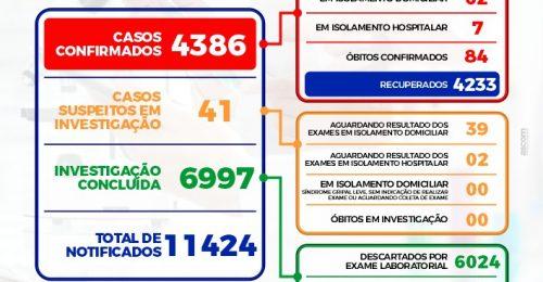 Ilustração da notícia: BOLETIM EPIDEMIOLÓGICO DIÁRIO + BOLETIM DE OCUPAÇÃO DE LEITOS – 29/07/2021