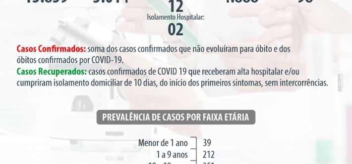 Ilustração da notícia: BOLETIM EPIDEMIOLÓGICO SEMANAL CORONAVÍRUS – COVID-19 – 17/10/2021